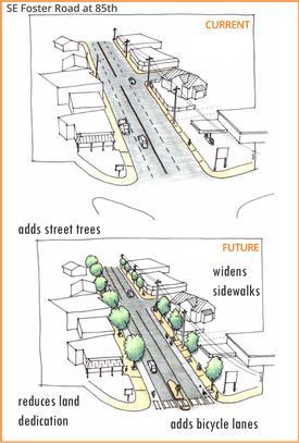 Courtesy of Portland Bureau of Transportation: Foster before and after