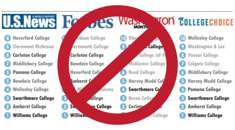 College Rankings: A modest proposal